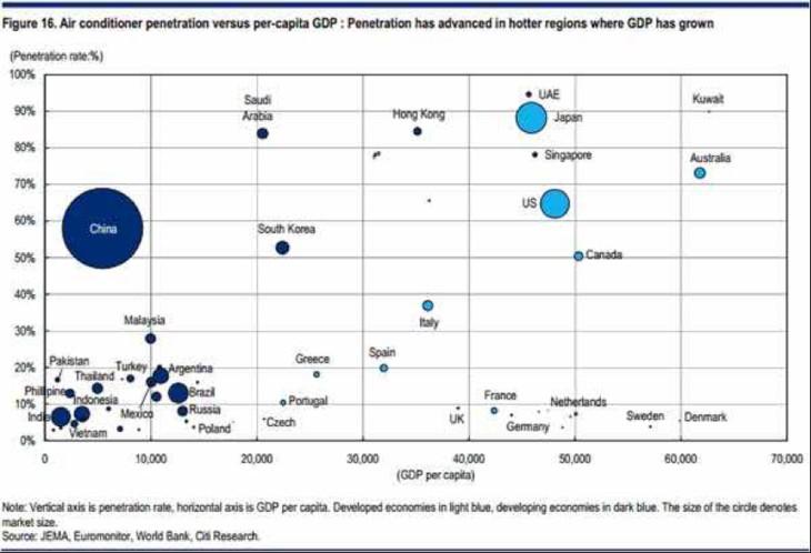 我国人均GDP和经济总量_我国经济gdp总量图